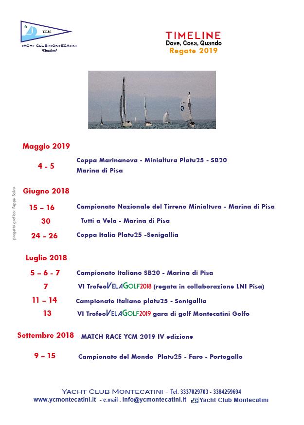 timeline-2019-01